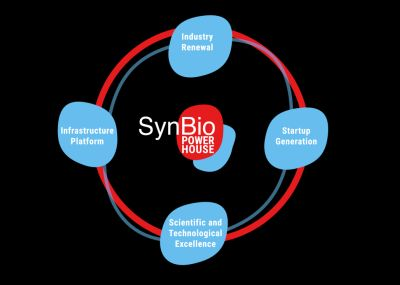 synbio-1.PNG